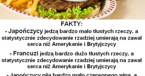 Fakty na temat jedzenia