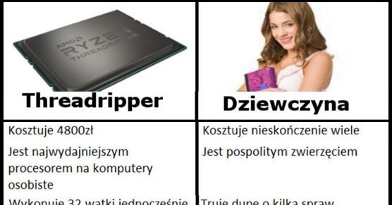 A Ty co byś wybrał?
