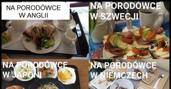 Porównanie posiłków