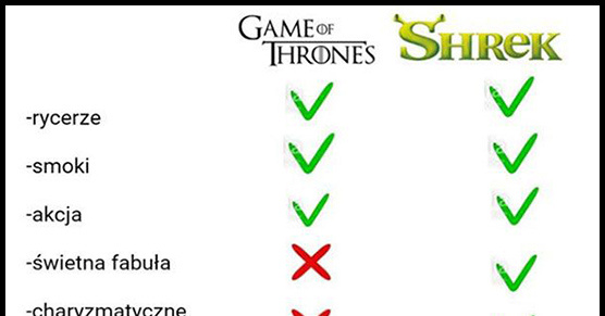 Shrek vs GOT